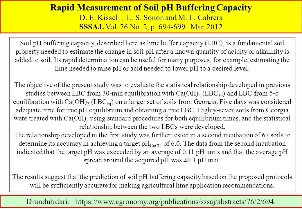 Rapid Measurement of Soil pH Buffering Capacity D.