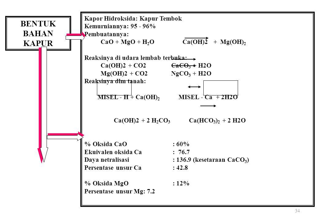 34 BENTUK BAHAN KAPUR Kapor Hidroksida: Kapur Tembok Kemurniannya: 95 - 96% Pembuatannya: CaO + MgO + H 2 O Ca(OH)2 + Mg(OH) 2 Reaksinya di udara lembab terbuka: Ca(OH)2 + CO2 CaCO 3 + H2O Mg(OH)2 + CO2 NgCO 3 + H2O Reaksinya dlm tanah: MISEL - H + Ca(OH) 2 MISEL - Ca + 2H2O Ca(OH)2 + 2 H 2 CO 3 Ca(HCO 3 ) 2 + 2 H2O % Oksida CaO : 60% Ekuivalen oksida Ca: 76.7 Daya netralisasi : 136.9 (kesetaraan CaCO 3 ) Persentase unsur Ca: 42.8 % Oksida MgO : 12% Persentase unsur Mg: 7.2