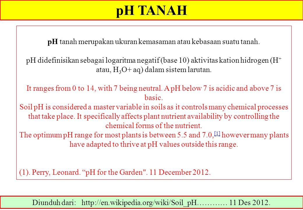 pH TANAH Diunduh dari: http://en.wikipedia.org/wiki/Soil_pH………… 11 Des 2012.