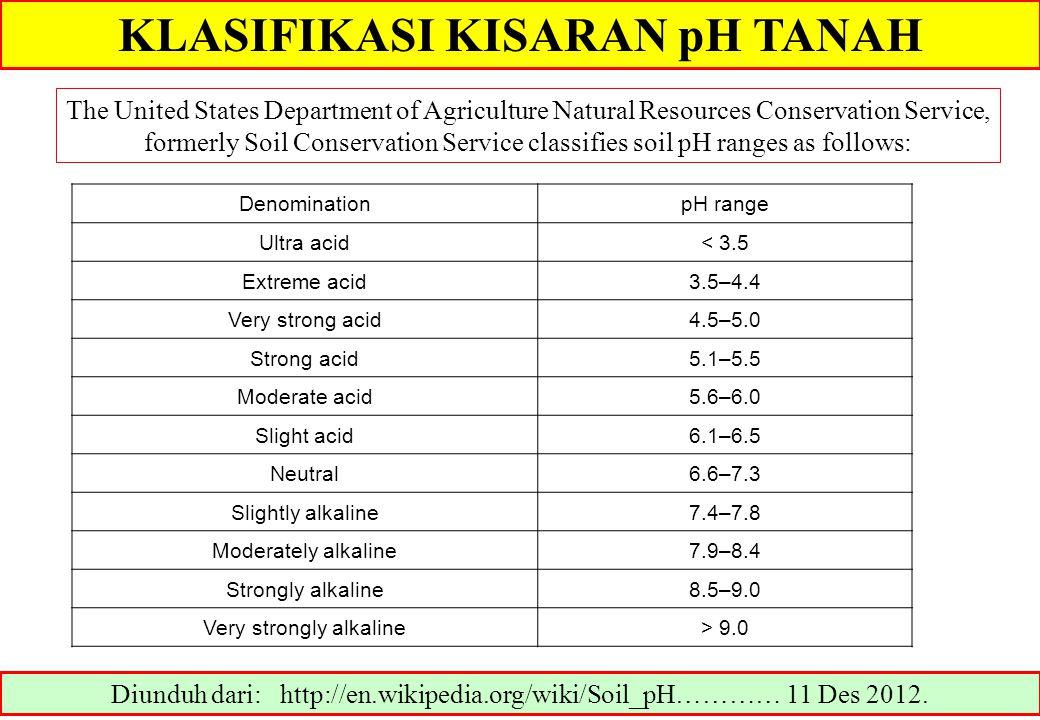 KLASIFIKASI KISARAN pH TANAH Diunduh dari: http://en.wikipedia.org/wiki/Soil_pH………… 11 Des 2012.