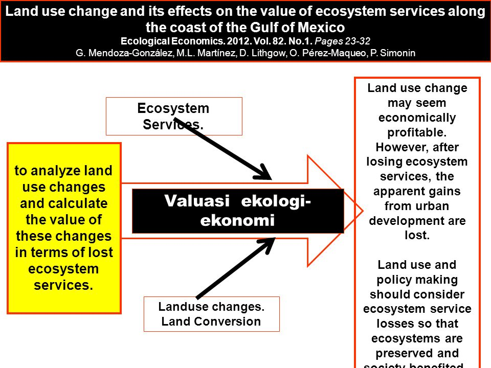 Ecosystem Services.Landuse changes.