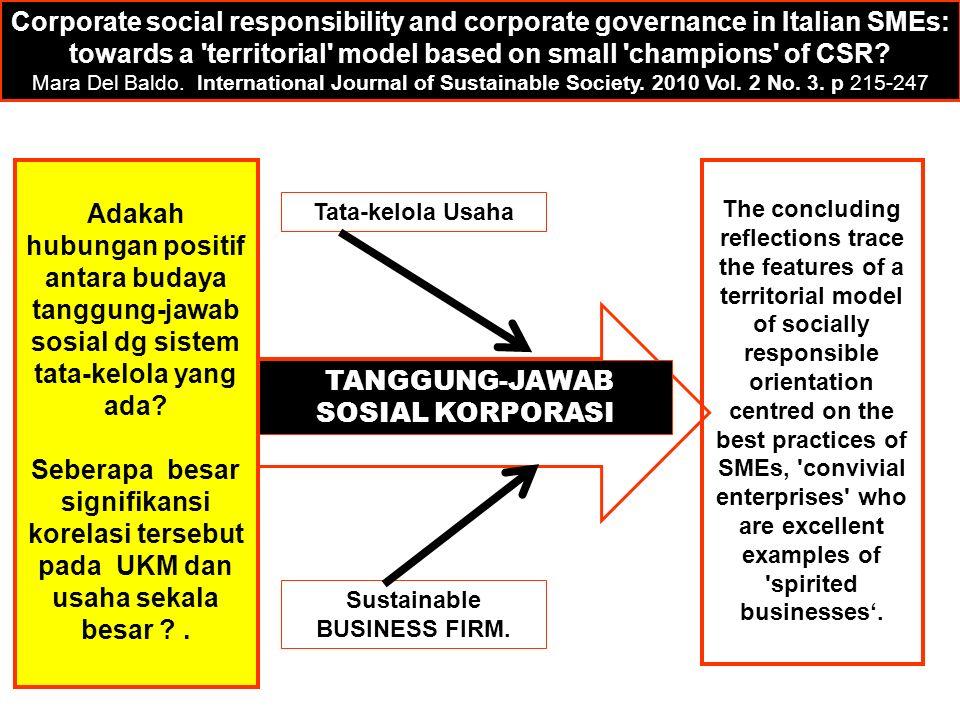 Tata-kelola Usaha Sustainable BUSINESS FIRM.