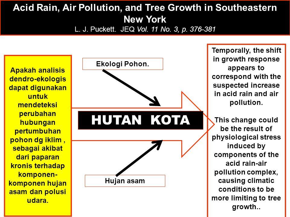 Ekologi Pohon.