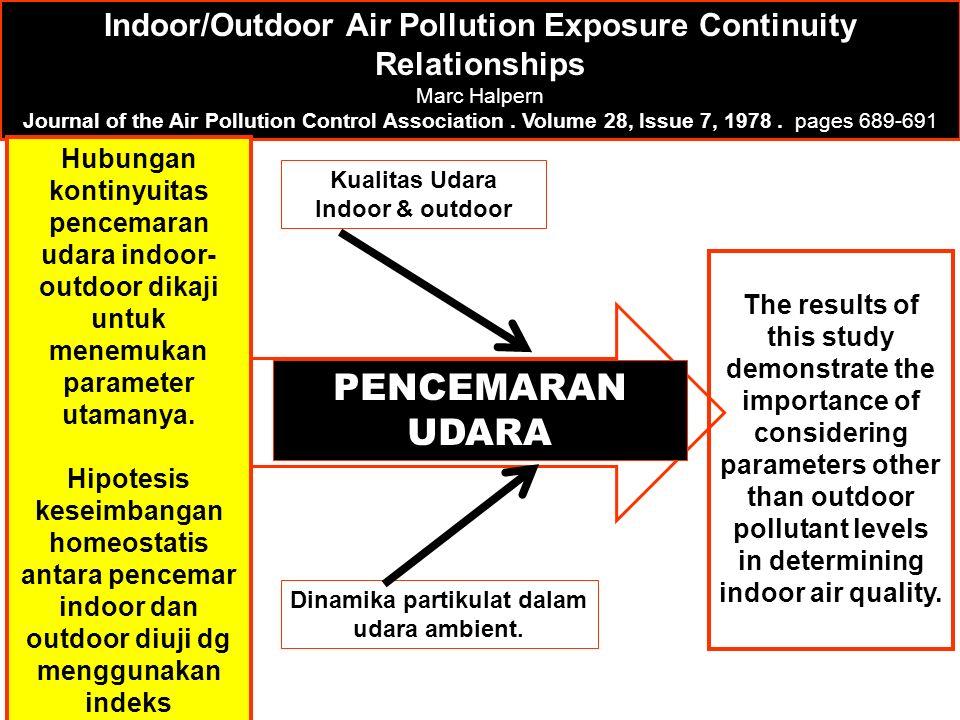 Kualitas Udara Indoor & outdoor Dinamika partikulat dalam udara ambient.