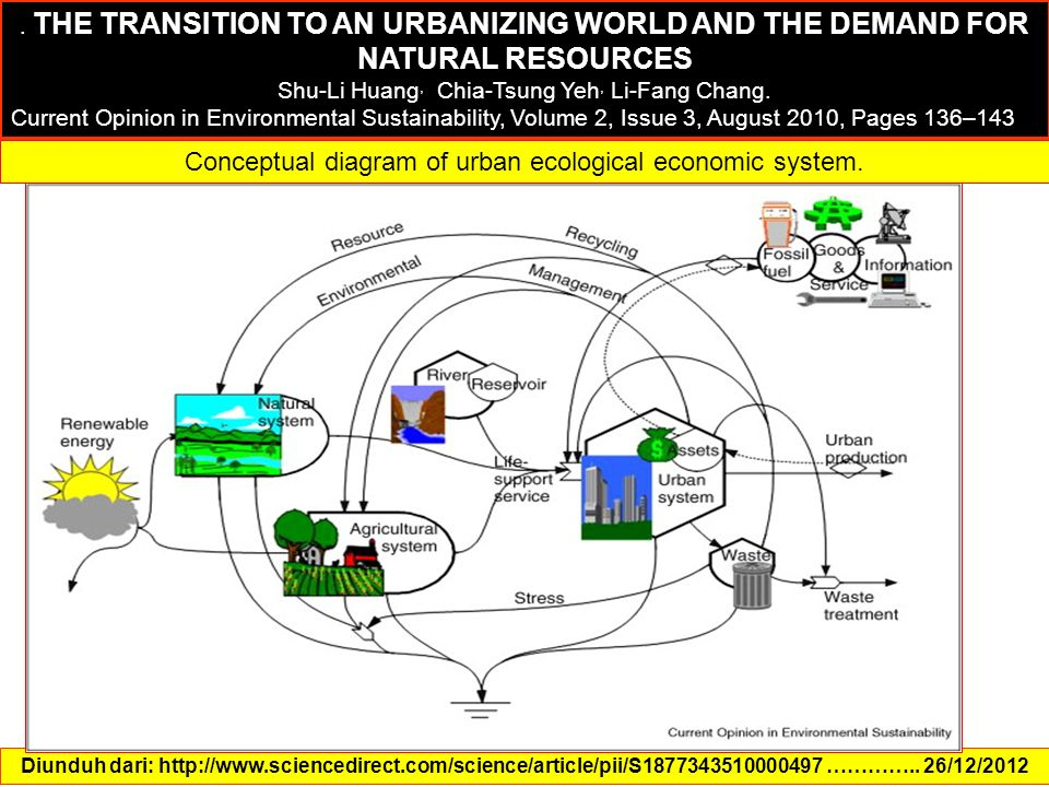 Diunduh dari: http://www.sciencedirect.com/science/article/pii/S1877343510000497 ………….. 26/12/2012. THE TRANSITION TO AN URBANIZING WORLD AND THE DEMA