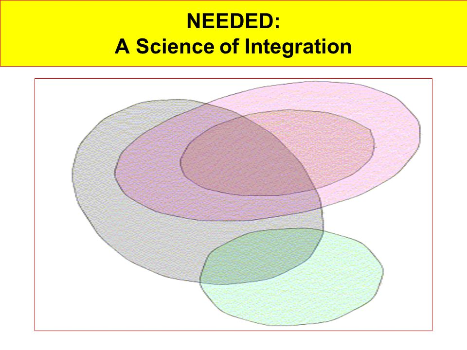 NEEDED: A Science of Integration