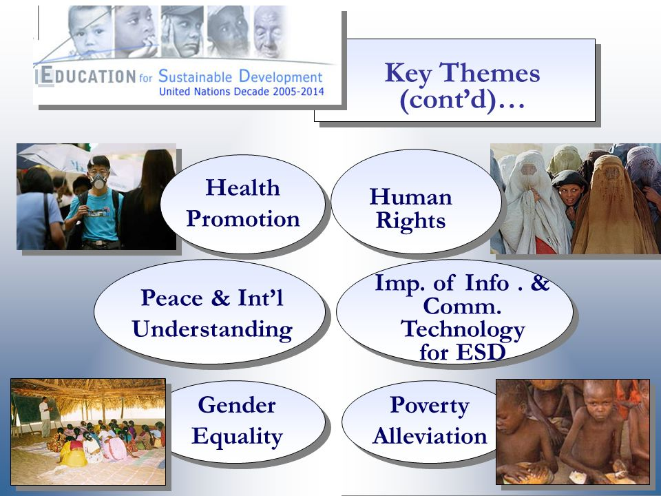 Gender Equality Poverty Alleviation Peace & Int'l Understanding Imp. of Info. & Comm. Technology for ESD Human Rights Health Promotion Key Themes (con