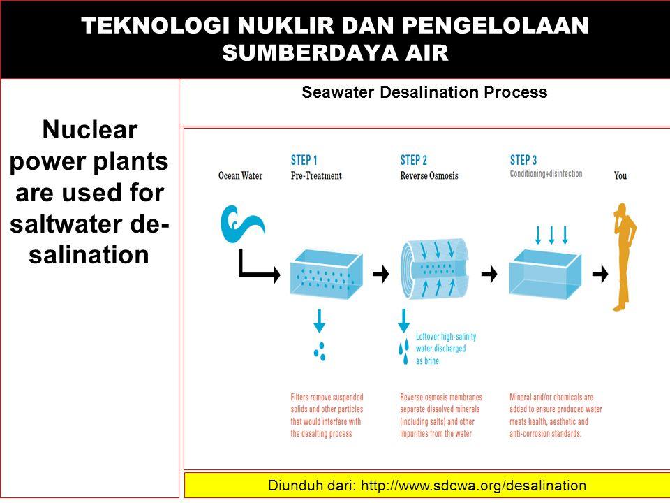 TEKNOLOGI NUKLIR DAN PENGELOLAAN SUMBERDAYA AIR Nuclear power plants are used for saltwater de- salination Seawater Desalination Process Diunduh dari: http://www.sdcwa.org/desalination