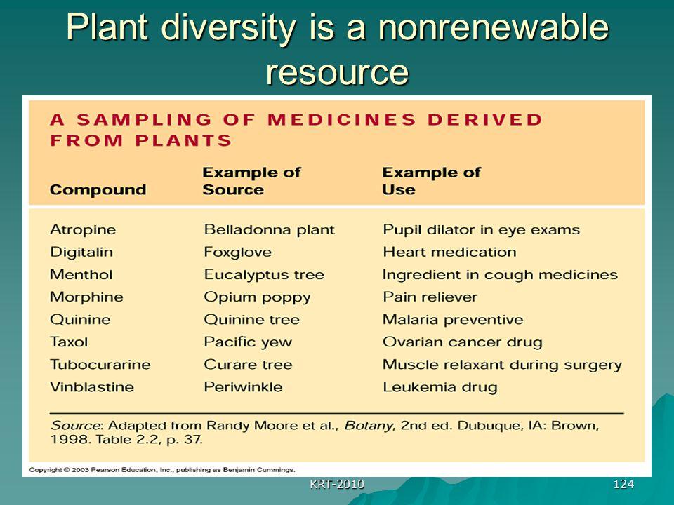 KRT-2010 124 Plant diversity is a nonrenewable resource