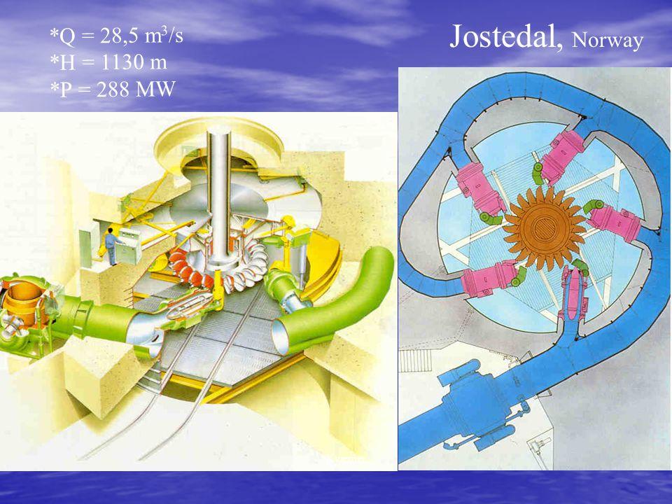Kværner Jostedal, Norway *Q = 28,5 m 3 /s *H = 1130 m *P = 288 MW