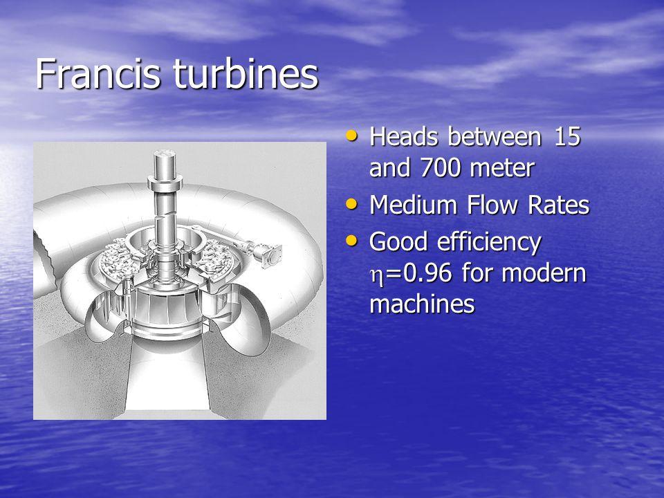 Francis turbines Heads between 15 and 700 meter Heads between 15 and 700 meter Medium Flow Rates Medium Flow Rates Good efficiency  =0.96 for modern machines Good efficiency  =0.96 for modern machines