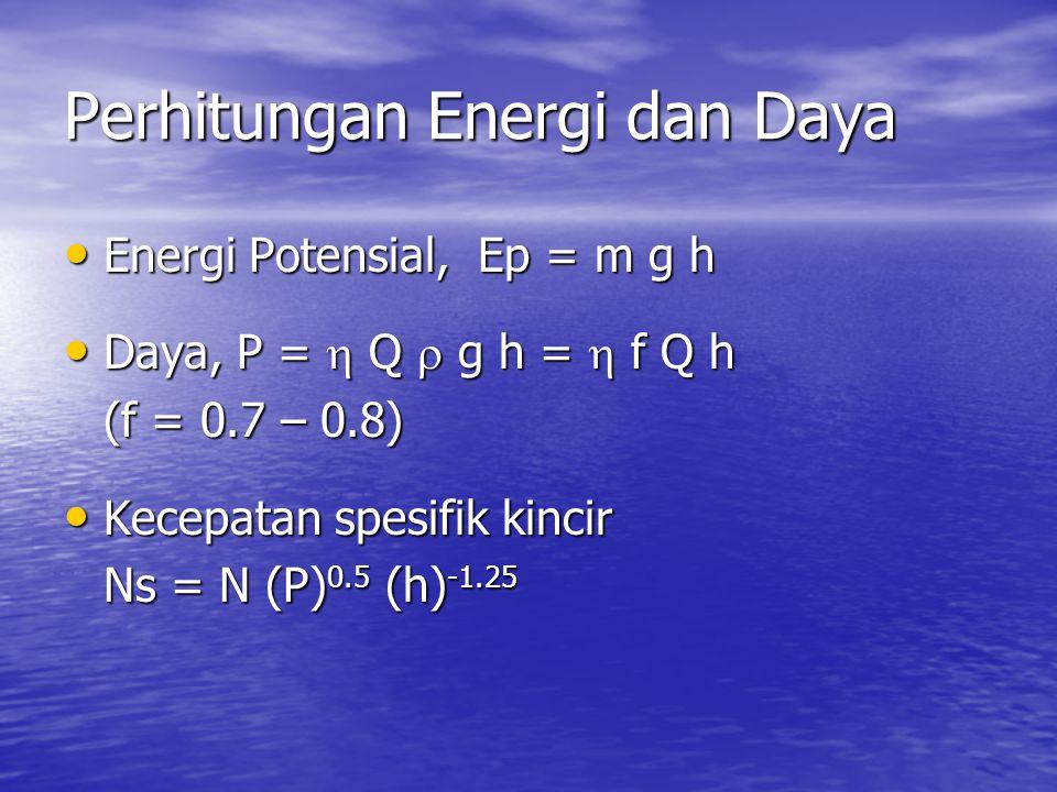Perhitungan Energi dan Daya Energi Potensial, Ep = m g h Energi Potensial, Ep = m g h Daya, P =  Q  g h =  f Q h Daya, P =  Q  g h =  f Q h (f = 0.7 – 0.8) Kecepatan spesifik kincir Kecepatan spesifik kincir Ns = N (P) 0.5 (h) -1.25