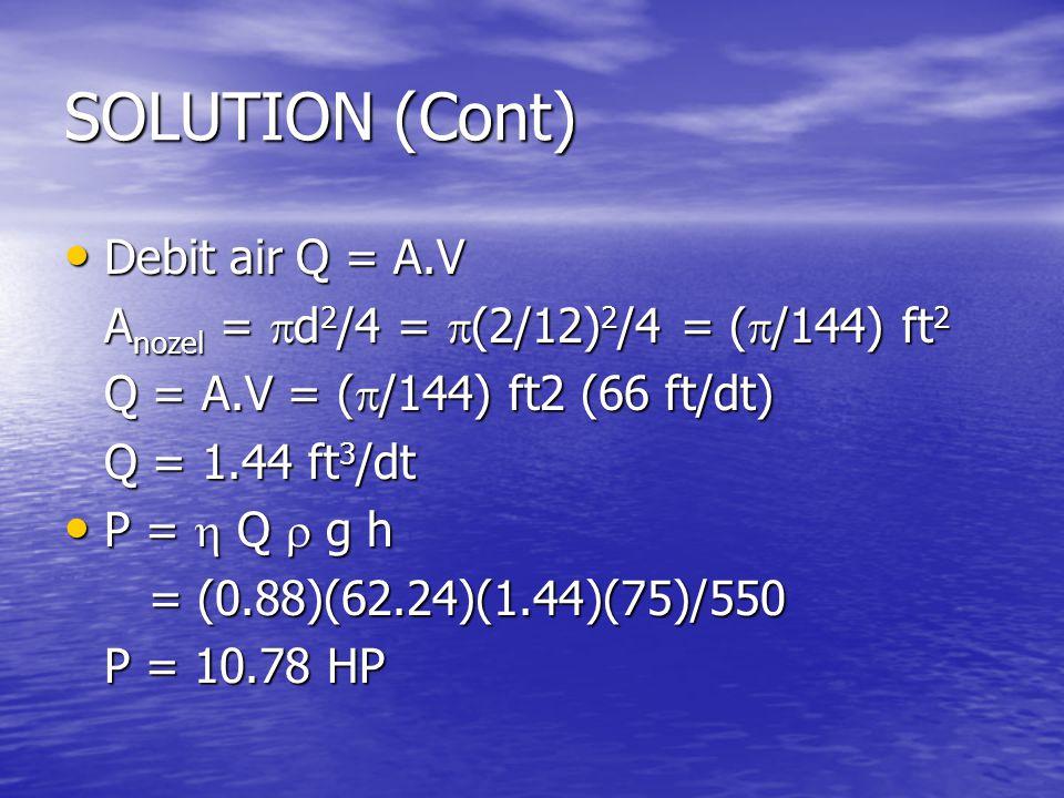 SOLUTION (Cont) Debit air Q = A.V Debit air Q = A.V A nozel =  d 2 /4 =  (2/12) 2 /4 = (  /144) ft 2 Q = A.V = (  /144) ft2 (66 ft/dt) Q = 1.44 ft 3 /dt P =  Q  g h P =  Q  g h = (0.88)(62.24)(1.44)(75)/550 = (0.88)(62.24)(1.44)(75)/550 P = 10.78 HP