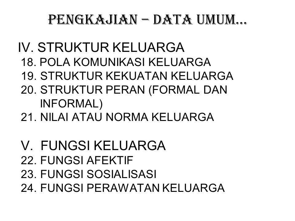 PENGKAJIAN – DATA UMUM… IV. STRUKTUR KELUARGA 18. POLA KOMUNIKASI KELUARGA 19. STRUKTUR KEKUATAN KELUARGA 20. STRUKTUR PERAN (FORMAL DAN INFORMAL) 21.