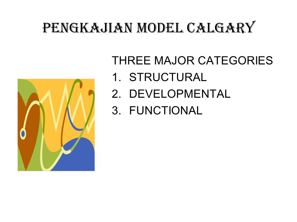 PENGKAJIAN MODEL CALGARY THREE MAJOR CATEGORIES 1.STRUCTURAL 2.DEVELOPMENTAL 3.FUNCTIONAL