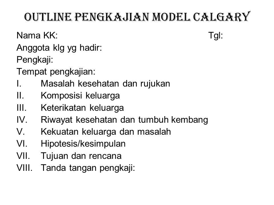 OUTLINE PENGKAJIAN MODEL CALGARY Nama KK:Tgl: Anggota klg yg hadir: Pengkaji: Tempat pengkajian: I.Masalah kesehatan dan rujukan II.Komposisi keluarga