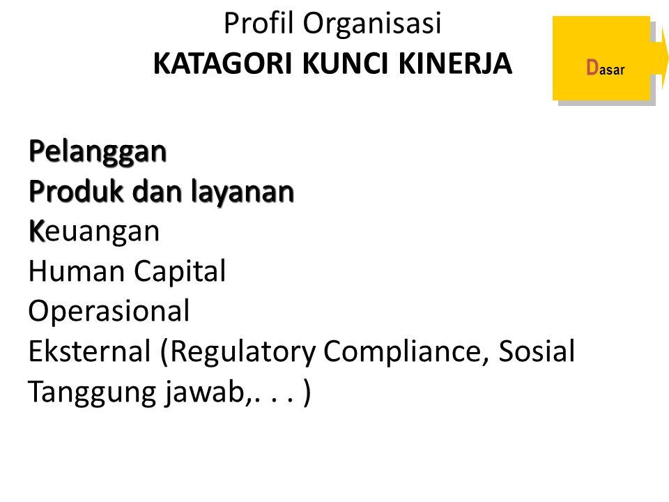 Profil Organisasi KATAGORI KUNCI KINERJAPelanggan Produk dan layanan K Keuangan Human Capital Operasional Eksternal (Regulatory Compliance, Sosial Tan