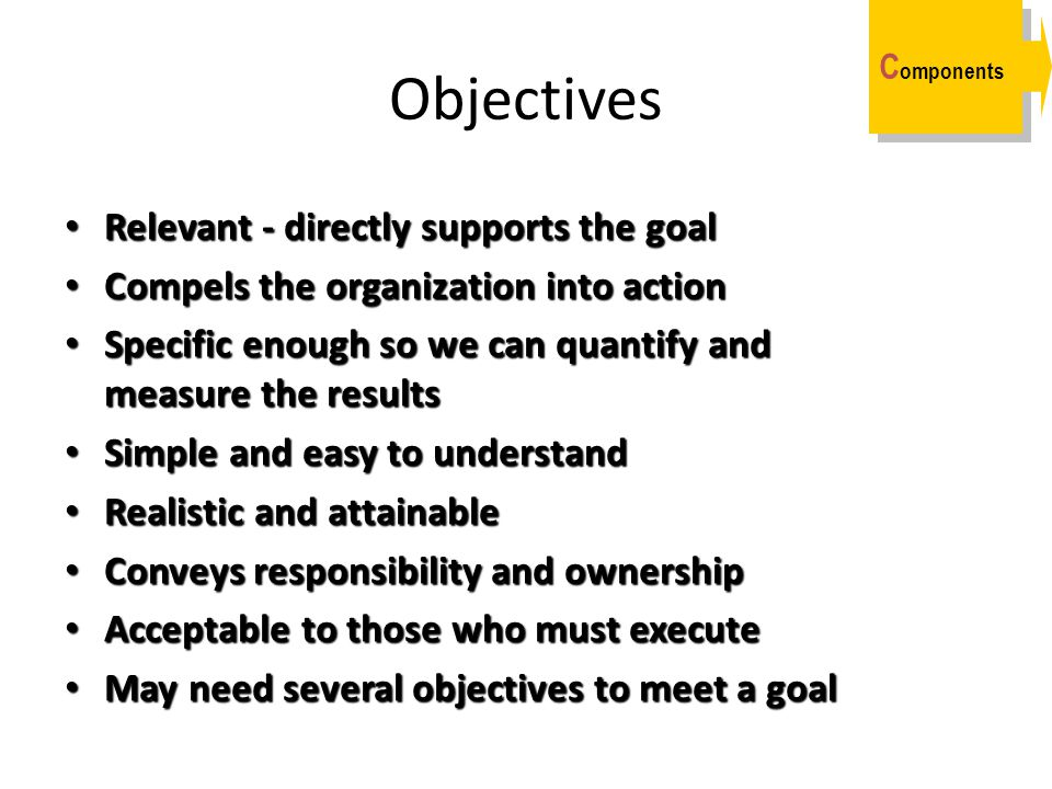 Objectives Relevant - directly supports the goal Relevant - directly supports the goal Compels the organization into action Compels the organization i