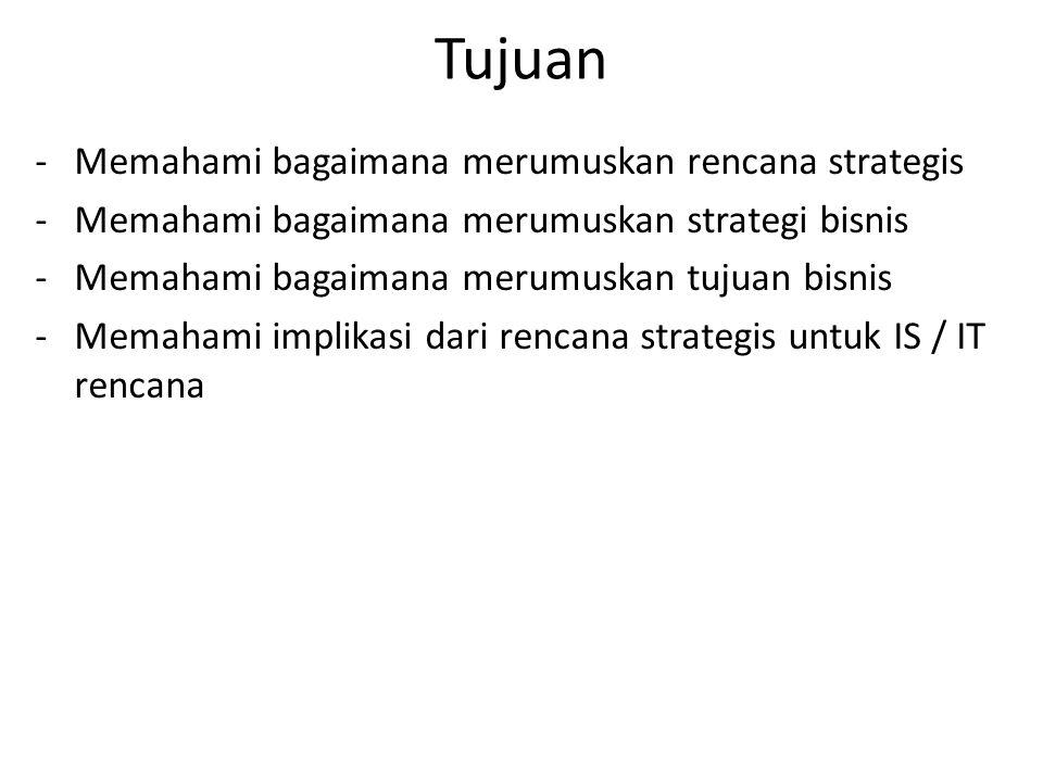 Tujuan -Memahami bagaimana merumuskan rencana strategis -Memahami bagaimana merumuskan strategi bisnis -Memahami bagaimana merumuskan tujuan bisnis -M
