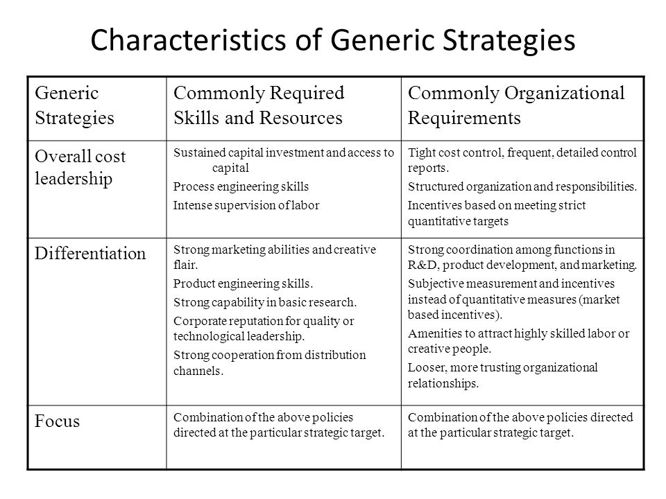 Characteristics of Generic Strategies Generic Strategies Commonly Required Skills and Resources Commonly Organizational Requirements Overall cost lead