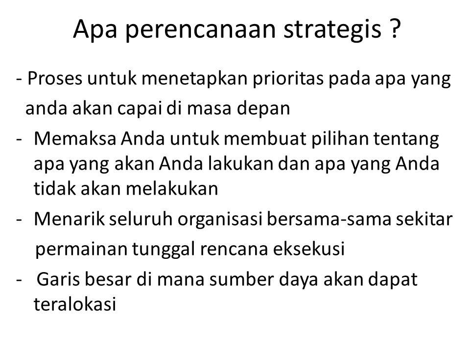 Apa perencanaan strategis ? - Proses untuk menetapkan prioritas pada apa yang anda akan capai di masa depan -Memaksa Anda untuk membuat pilihan tentan