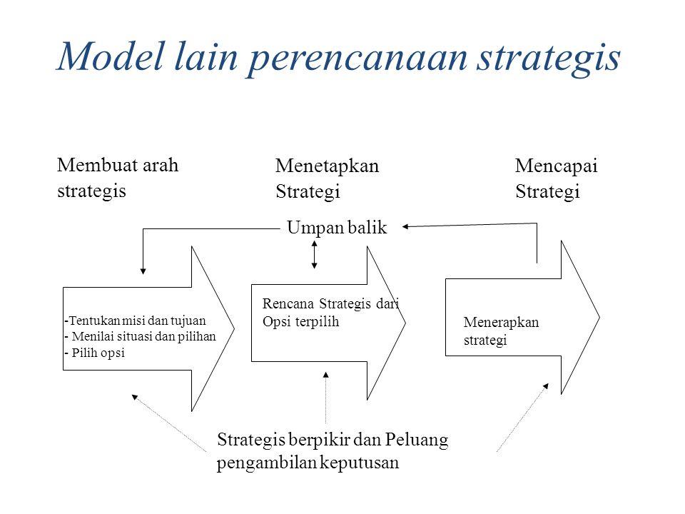 Model lain perencanaan strategis -Tentukan misi dan tujuan - Menilai situasi dan pilihan - Pilih opsi Rencana Strategis dari Opsi terpilih Menerapkan