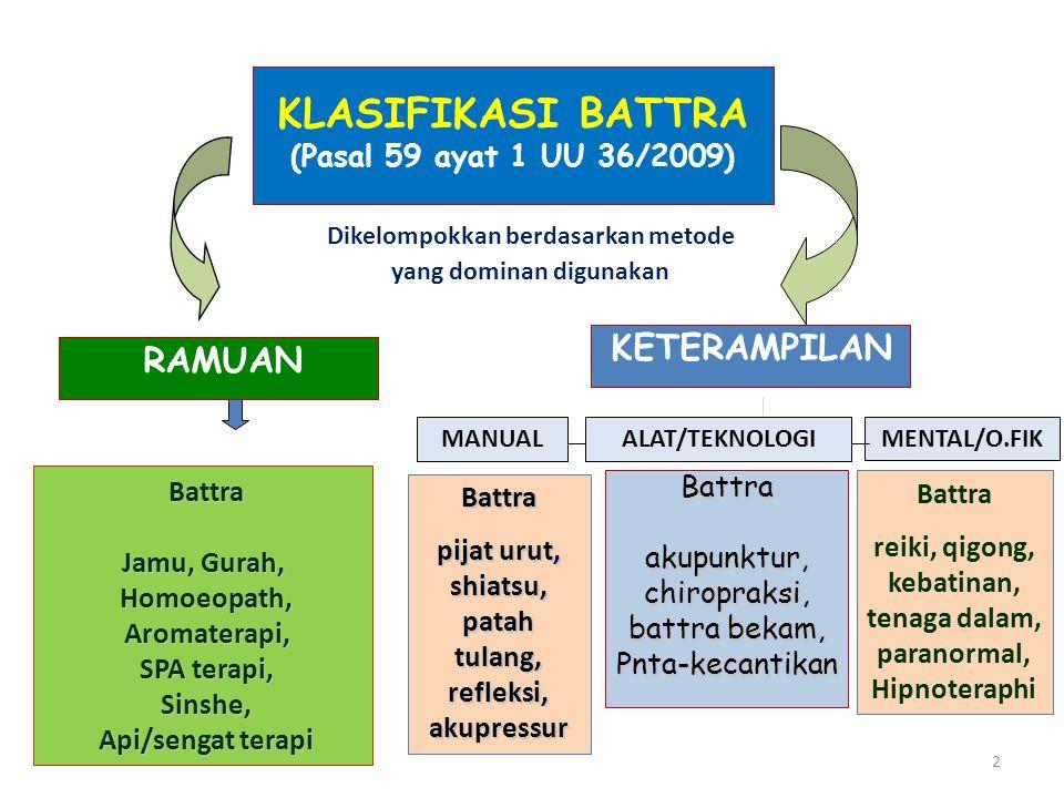 2 KLASIFIKASI BATTRA (Pasal 59 ayat 1 UU 36/2009) Battra akupunktur, chiropraksi, battra bekam, Pnta-kecantikan Dikelompokkan berdasarkan metode yang
