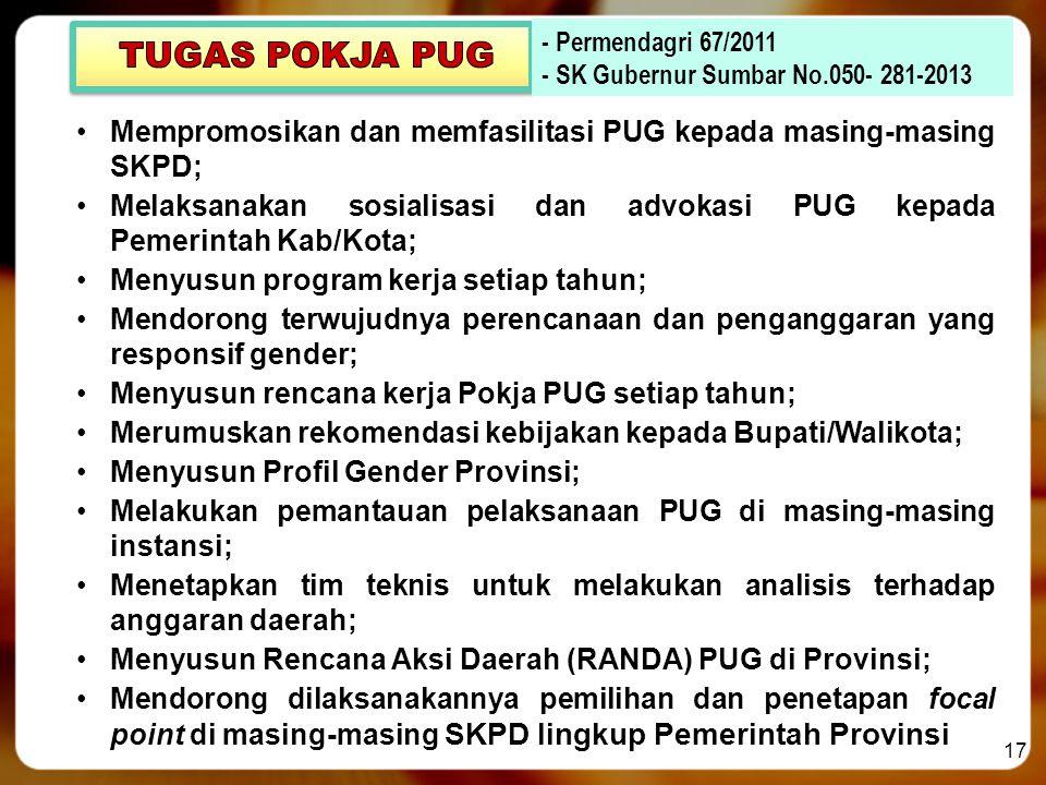 Mempromosikan dan memfasilitasi PUG kepada masing-masing SKPD; Melaksanakan sosialisasi dan advokasi PUG kepada Pemerintah Kab/Kota; Menyusun program