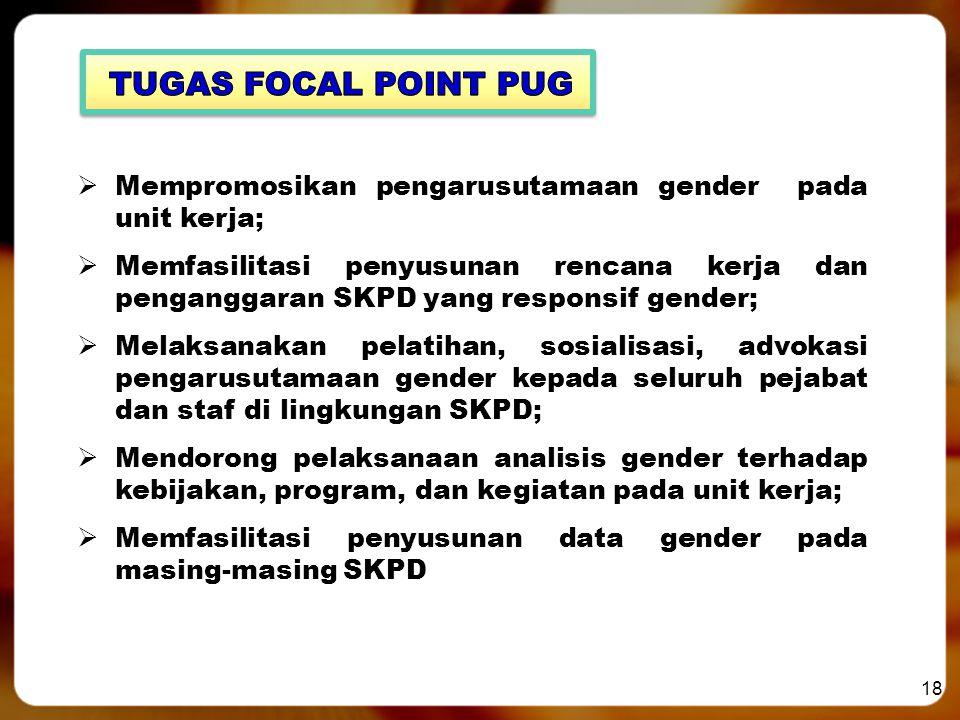  Mempromosikan pengarusutamaan gender pada unit kerja;  Memfasilitasi penyusunan rencana kerja dan penganggaran SKPD yang responsif gender;  Melaks