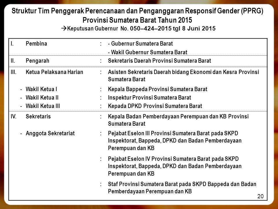 20 Struktur Tim Penggerak Perencanaan dan Penganggaran Responsif Gender (PPRG) Provinsi Sumatera Barat Tahun 2015  Keputusan Gubernur No. 050–424–201