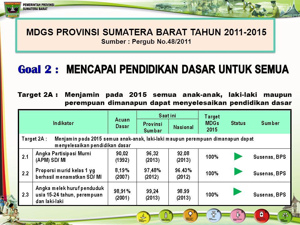 Target 2A:Menjamin pada 2015 semua anak-anak, laki-laki maupun perempuan dimanapun dapat menyelesaikan pendidikan dasar MDGS PROVINSI SUMATERA BARAT T