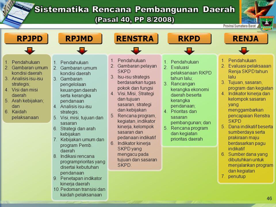 46 RPJPD 1.Pendahuluan 2.Gambaran umum kondisi daerah 3.Analisis isu-isu strategis; 4.Visi dan misi daerah 5.Arah kebijakan; dan 6.Kaidah pelaksanaan