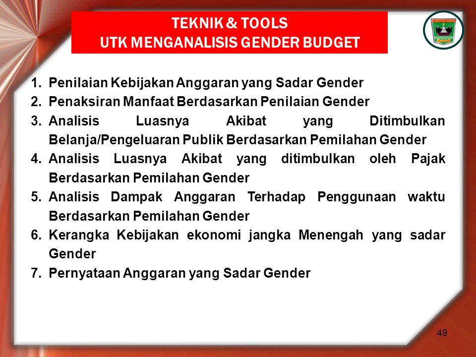 49 TEKNIK & TOOLS UTK MENGANALISIS GENDER BUDGET 1.Penilaian Kebijakan Anggaran yang Sadar Gender 2.Penaksiran Manfaat Berdasarkan Penilaian Gender 3.