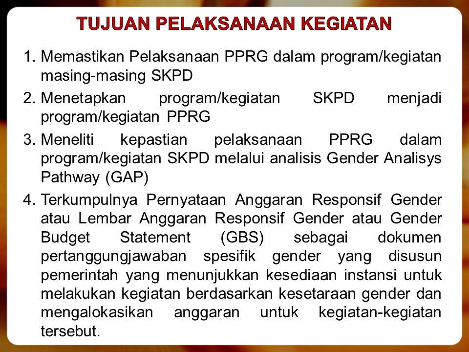 1.Memastikan Pelaksanaan PPRG dalam program/kegiatan masing-masing SKPD 2.Menetapkan program/kegiatan SKPD menjadi program/kegiatan PPRG 3.Meneliti ke