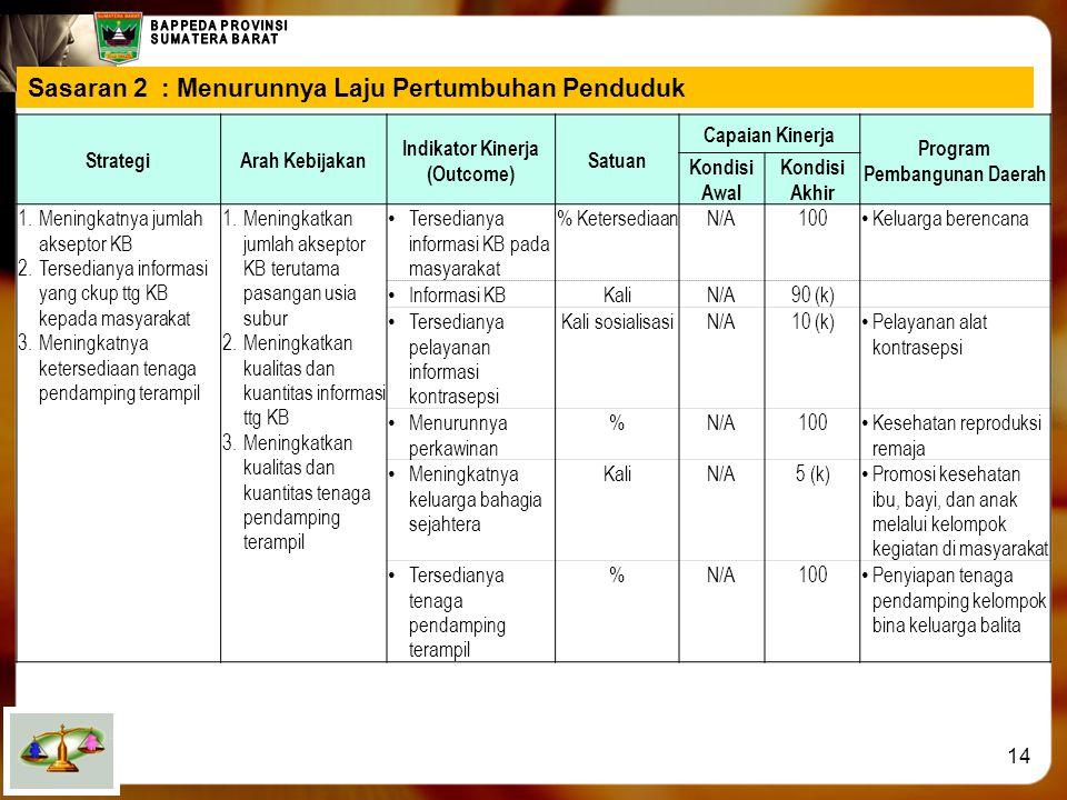 14 StrategiArah Kebijakan Indikator Kinerja (Outcome) Satuan Capaian Kinerja Program Pembangunan Daerah Kondisi Awal Kondisi Akhir 1.Meningkatnya juml