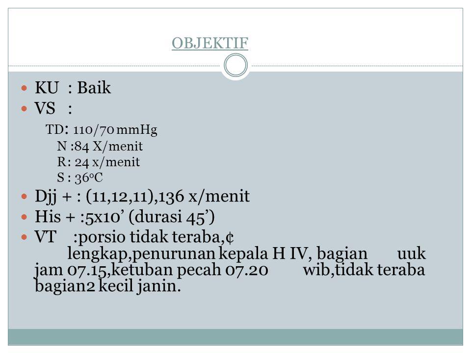 OBJEKTIF KU: Baik VS: TD : 110/70 mmHg N :84 X/menit R: 24 x/menit S: 36 o C Djj + : (11,12,11),136 x/menit His + :5x10' (durasi 45') VT :porsio tidak