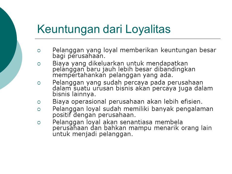 Keuntungan dari Loyalitas  Pelanggan yang loyal memberikan keuntungan besar bagi perusahaan.  Biaya yang dikeluarkan untuk mendapatkan pelanggan bar