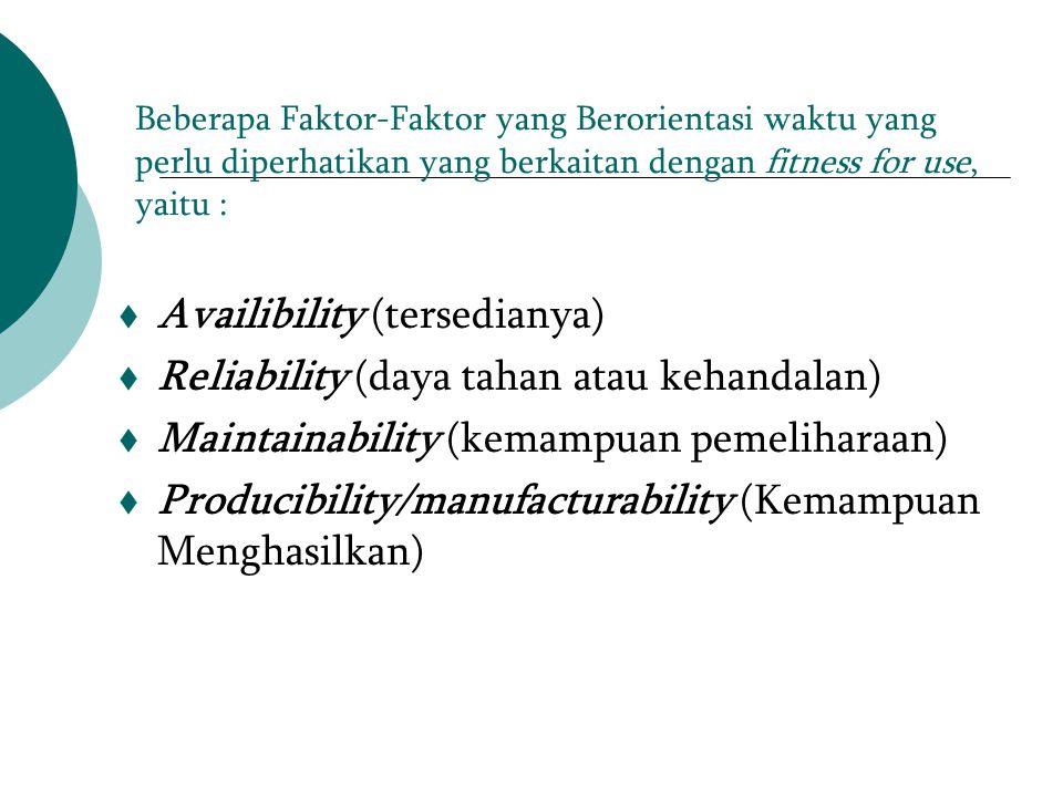 Beberapa Faktor-Faktor yang Berorientasi waktu yang perlu diperhatikan yang berkaitan dengan fitness for use, yaitu :  Availibility (tersedianya)  R