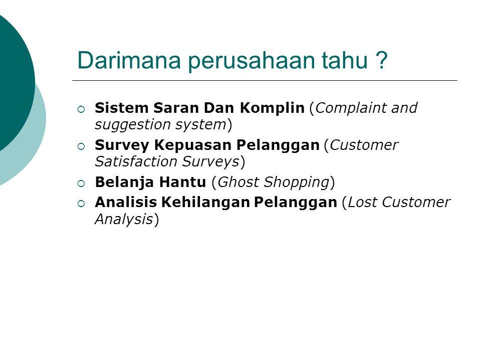 Darimana perusahaan tahu ?  Sistem Saran Dan Komplin (Complaint and suggestion system)  Survey Kepuasan Pelanggan (Customer Satisfaction Surveys) 