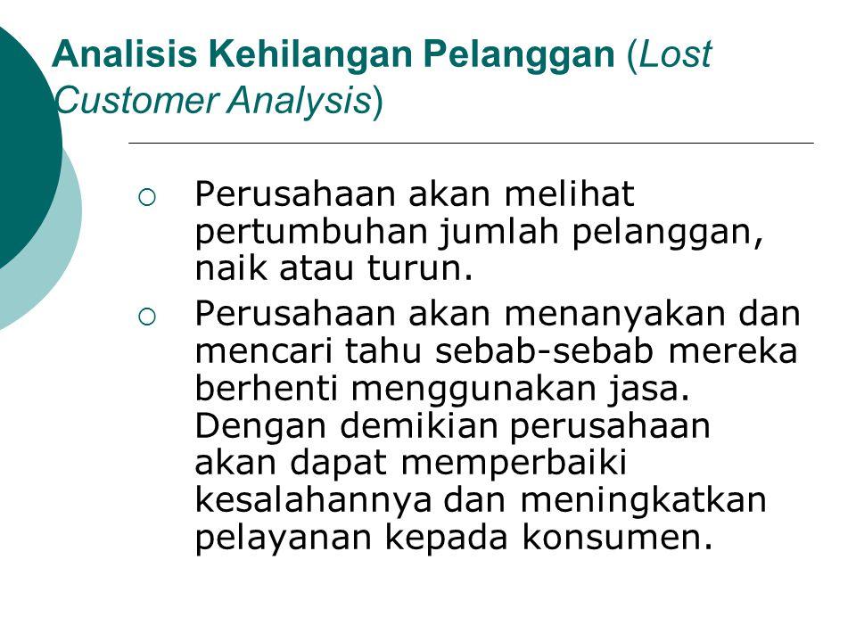 Analisis Kehilangan Pelanggan (Lost Customer Analysis)  Perusahaan akan melihat pertumbuhan jumlah pelanggan, naik atau turun.  Perusahaan akan mena