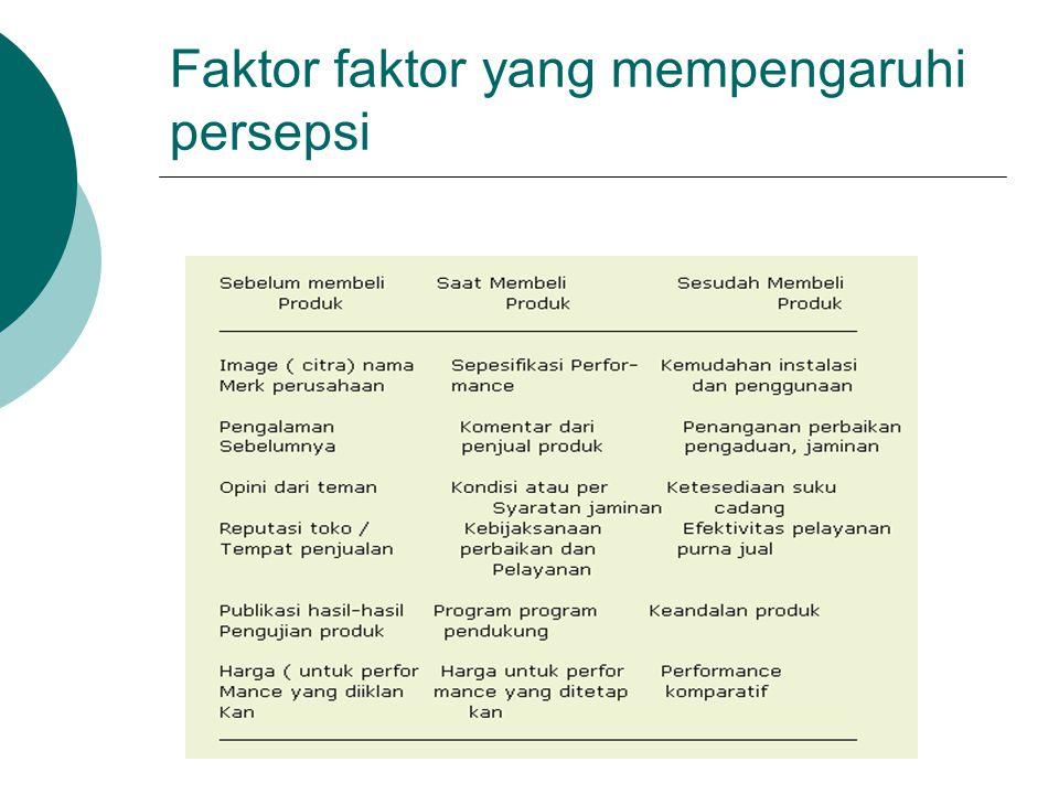 Faktor faktor yang mempengaruhi persepsi
