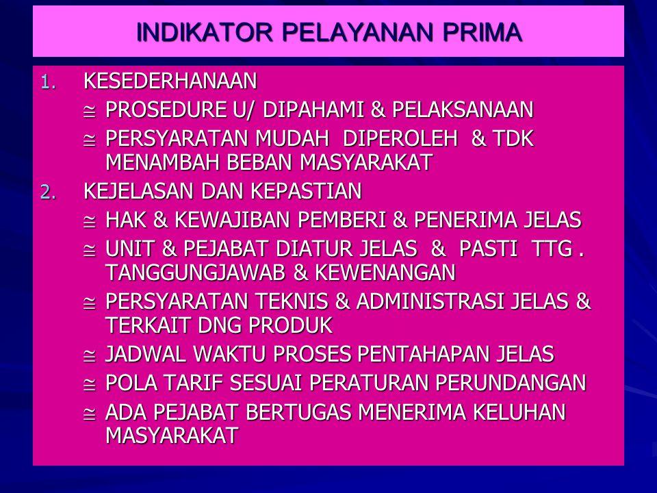 INDIKATOR PELAYANAN PRIMA 1.