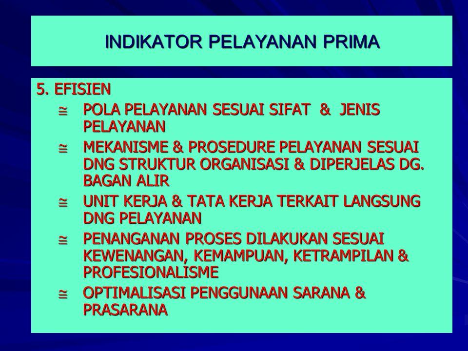INDIKATOR PELAYANAN PRIMA 5.