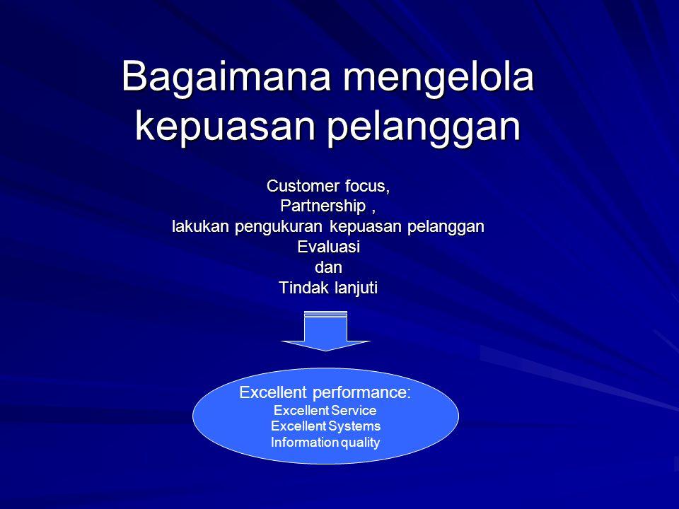 Bagaimana mengelola kepuasan pelanggan Customer focus, Partnership, lakukan pengukuran kepuasan pelanggan Evaluasidan Tindak lanjuti Excellent performance: Excellent Service Excellent Systems Information quality