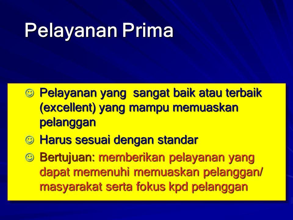 Pelayanan Prima Pelayanan yang sangat baik atau terbaik (excellent) yang mampu memuaskan pelanggan Pelayanan yang sangat baik atau terbaik (excellent)