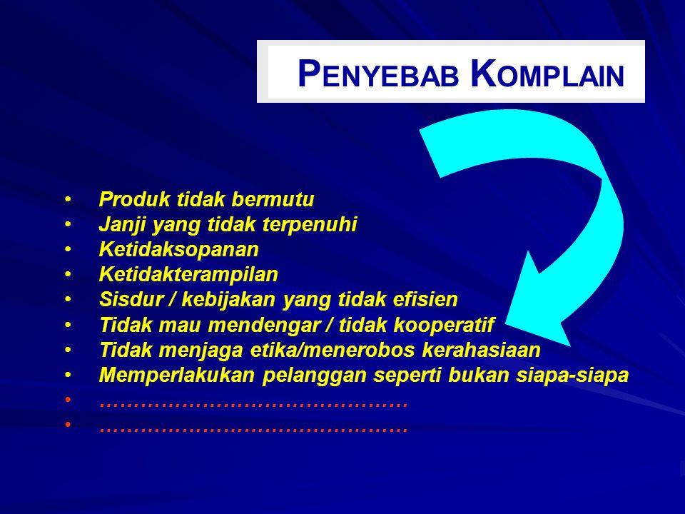 P ENYEBAB K OMPLAIN Produk tidak bermutu Janji yang tidak terpenuhi Ketidaksopanan Ketidakterampilan Sisdur / kebijakan yang tidak efisien Tidak mau m