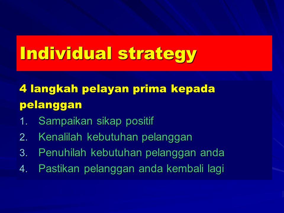 Individual strategy 4 langkah pelayan prima kepada pelanggan 1.