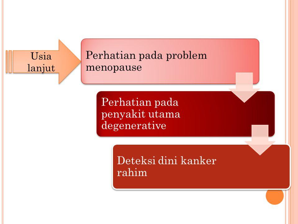 Usia lanjut Perhatian pada problem menopause Perhatian pada penyakit utama degenerative Deteksi dini kanker rahim