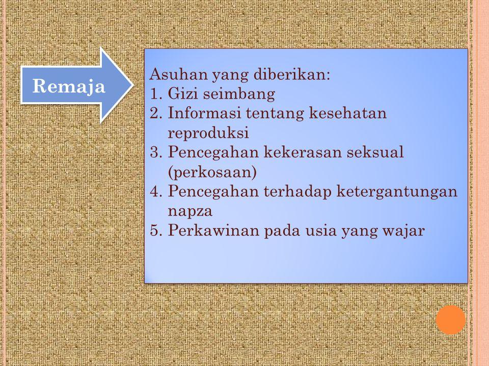Remaja Asuhan yang diberikan: 1.Gizi seimbang 2.Informasi tentang kesehatan reproduksi 3.Pencegahan kekerasan seksual (perkosaan) 4.Pencegahan terhadap ketergantungan napza 5.Perkawinan pada usia yang wajar Asuhan yang diberikan: 1.Gizi seimbang 2.Informasi tentang kesehatan reproduksi 3.Pencegahan kekerasan seksual (perkosaan) 4.Pencegahan terhadap ketergantungan napza 5.Perkawinan pada usia yang wajar