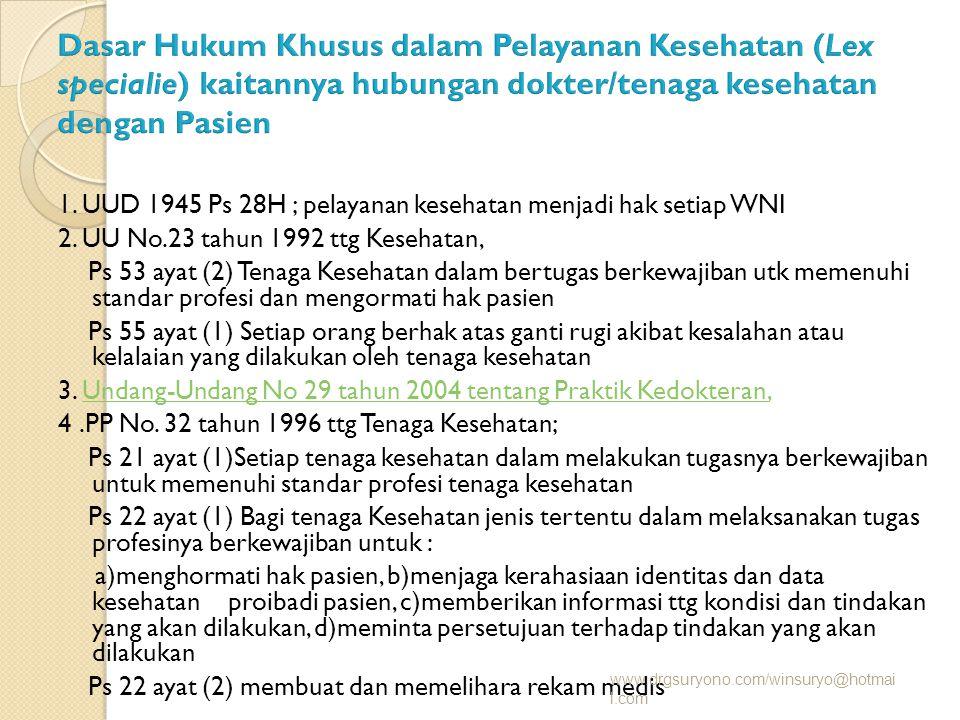 1.UUD 1945 Ps 28H ; pelayanan kesehatan menjadi hak setiap WNI 2.